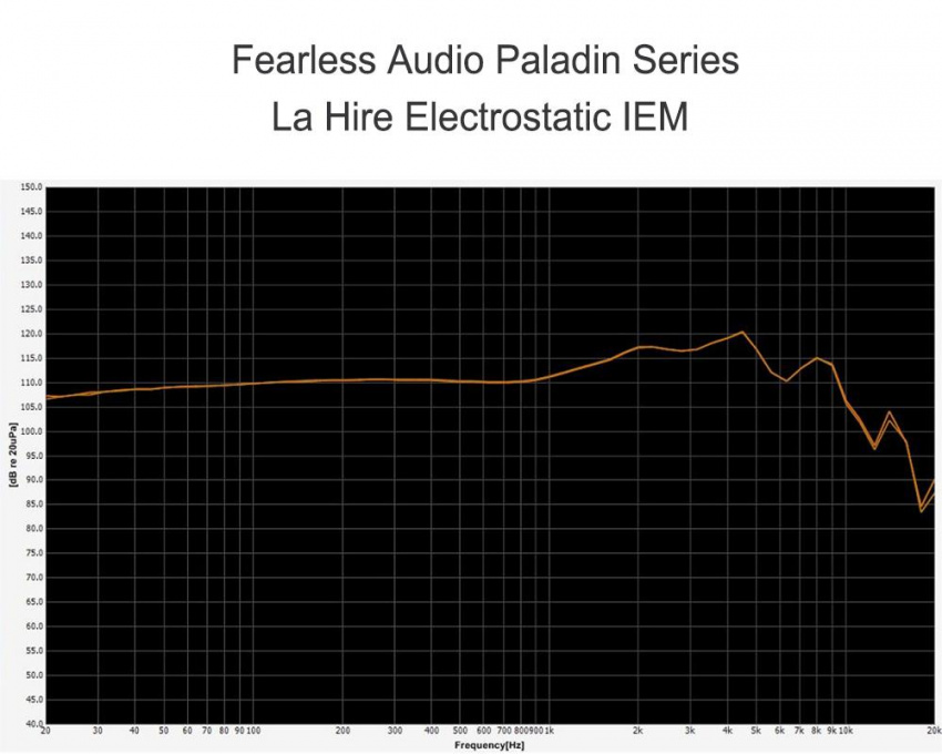 Fearless Audio Paladin Series La Hire Frequency Graph